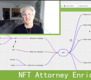 NFT Cryptoart License Copyright Buy Sell