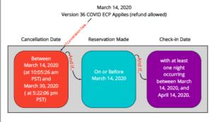 COVID ECP Airbnb